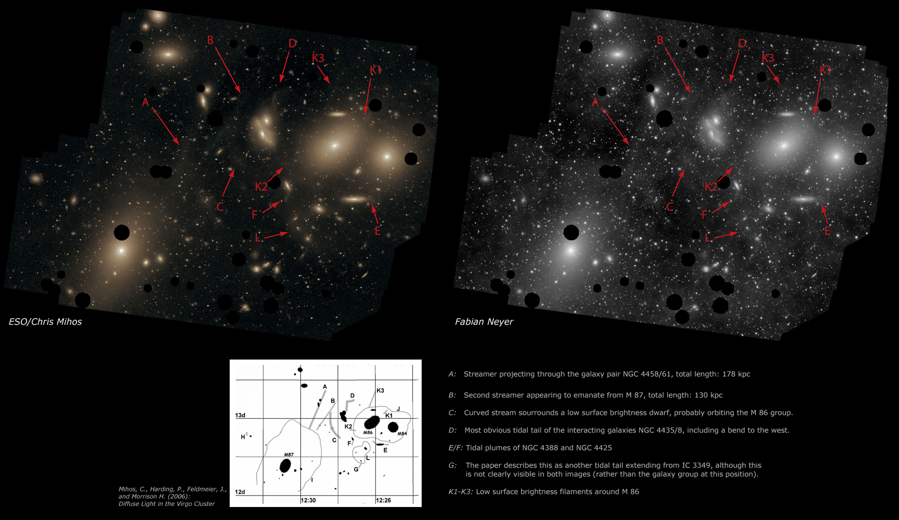 Virgo Cluster ESO comparison
